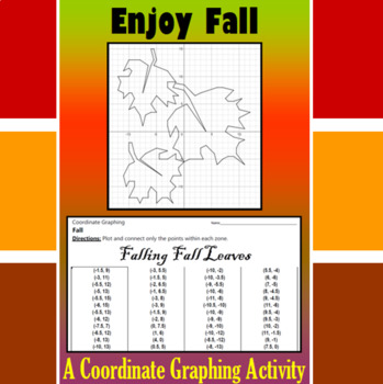 Thanksgiving - Falling Fall Leaves - A Coordinate Graphing