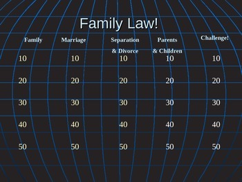 Family Court Family Law Jeopardy Review power point civil