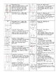 Family FRENCH MEGA Pack (games,worksheets,workbooks,Smartn