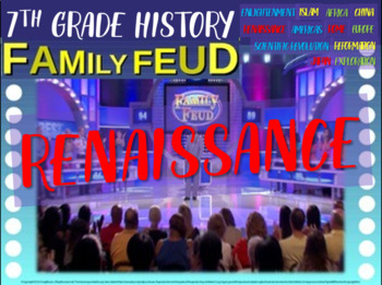 Family Feud! interactive PPT game for 7th grade history -