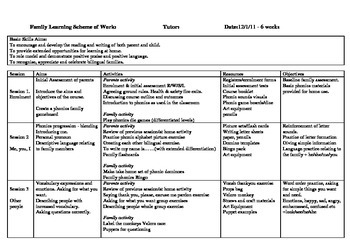 Family Scheme of Work - Learning English