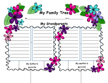 Family Tree Outline and Graphic Organizer- 2teach4fun