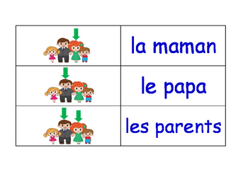 Family in French Flash Cards