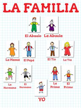 Family in Spanish.