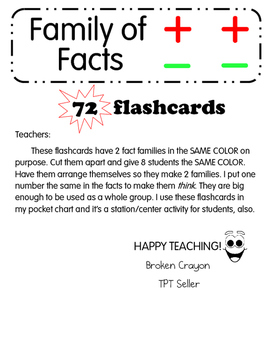 Family of Facts FLASHCARDS