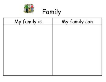 Family t-chart