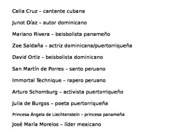 Famous Afro-Latinos List