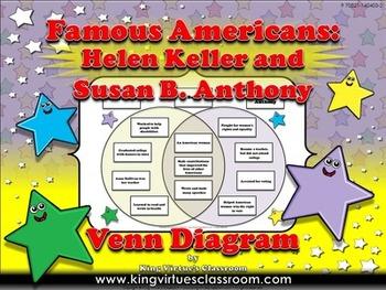 Famous Americans: Helen Keller and Susan B. Anthony Venn D