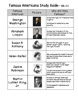 Famous Americans Study Guide
