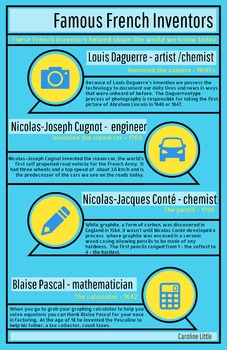 Famous French Inventors