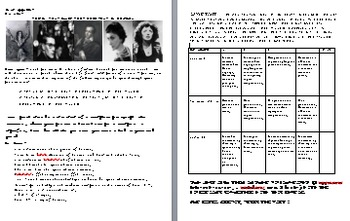 Famous French People Project Rubric