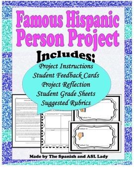 Famous Hispanic Person Project / Hispanohablante Presentac