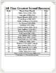 Fantasy Baseball Math Unit: All-Time Greatest Players Edit