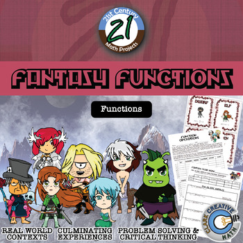 Fantasy Functions -- Function Evaluation & Operations Card