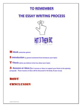 Essay Writing on the Fast Track Materials