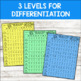 Math Facts Fluency Subtraction (Partner Activity -- Super
