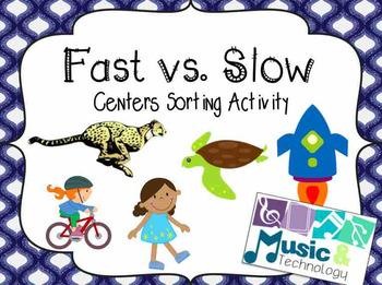 Fast vs. Slow Centers Activity