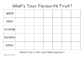 Favourite Fruits Graph