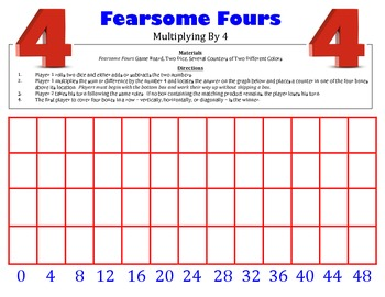 Fearsome Fours - A 2-Player Game to Practice Multiplying B