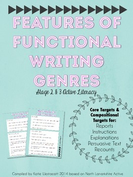 Features of Functional Writing Genres Posters with Targets