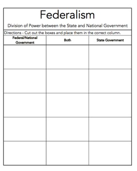 Federalism Sort (Division of National and State Powers): V
