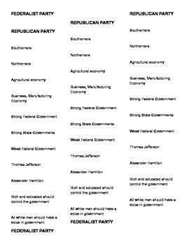 Federalist/Republican T- Chart Activity