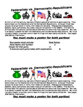 Federalists v. Democratic-Republicans: Early American Poli
