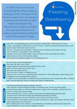 Feeding/Swallowing Developmental Expectation Checklist - S