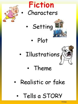 Fiction Anchor Chart DLP Spanish