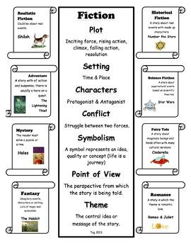 Fiction Cheat Sheet