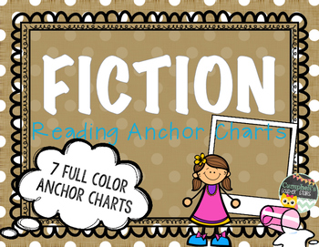 Fiction Reading Anchor Charts