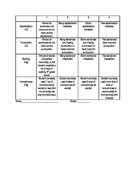 Fiction Story Rubric