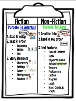 text features worksheet 5th grade