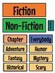 Fiction and Non-Fiction Flowchart