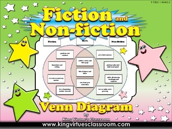 Fiction and Non-fiction Venn Diagram #2 - Compare Contrast