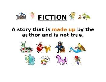 Fiction vs Nonfiction Poster