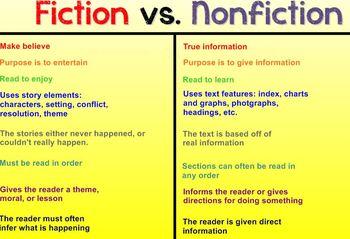 Fiction vs. Nonfiction Smartboard Lesson