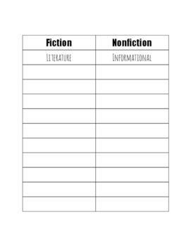 Fiction vs Nonfiction Sort