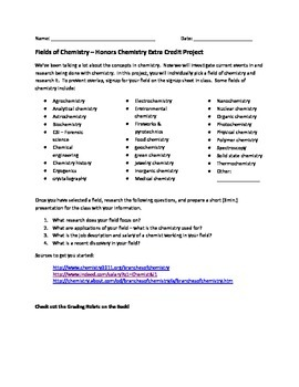 Fields of Chemistry Project