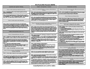 Fifth Florida Math Standards MAFS