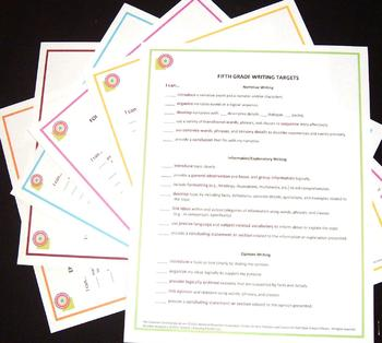 Fifth Grade ELA Common Core Posters-Set of Six - With Free