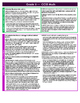 Fifth Grade Single Page Common Core Standards