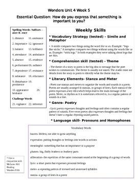 Fifth Grade Study Guide Unit 4 Week 5 McGraw Hill Wonders