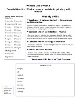 Fifth Grade Study Guide Unit 6 Week 2 McGraw Hill Wonders