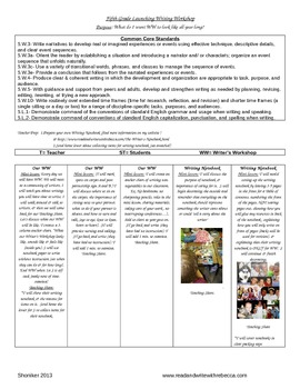Fifth Grade Writer's Workshop Launching Unit of Study