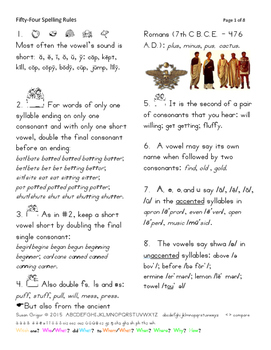 Fifty-Five Spelling Rules