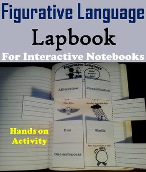 Figurative Language Foldable: Idiom, Simile, Pun, Metaphor