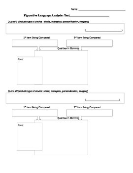 Figurative Language Analysis Organizer