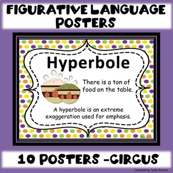 Figurative Language Anchor Charts Posters Circus Theme