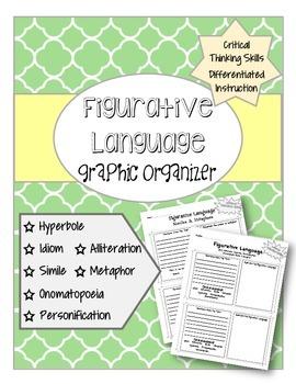 Graphic Organizer ELA Figurative Language